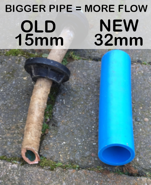Can Moling Equipment be used for 32mm Water Pipe Wentworth Moling Services