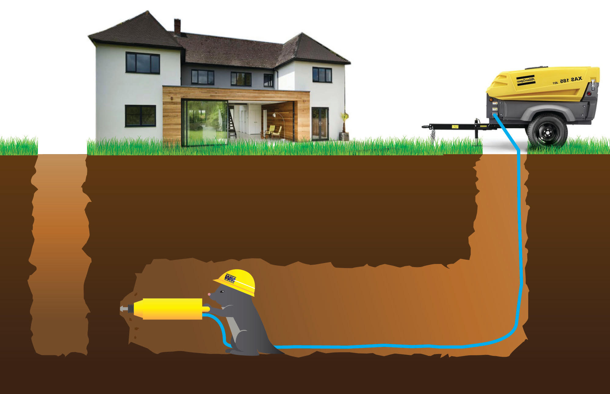 Horsham Water Supply Contractors